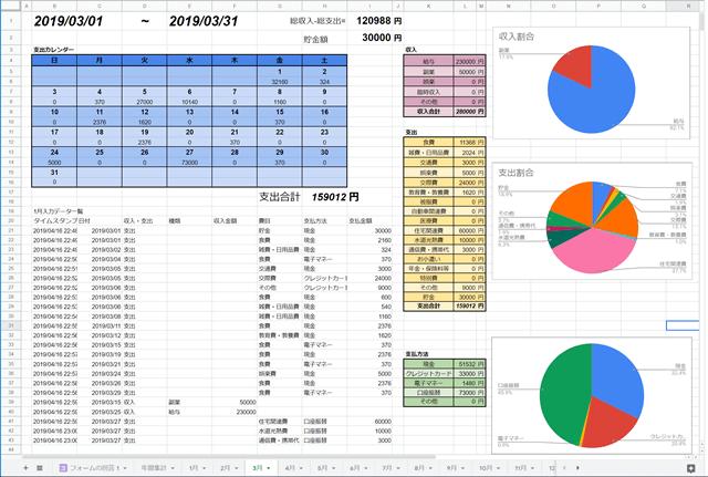 家計簿テンプレート画面1